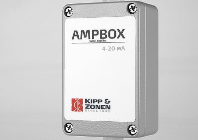 AMPBOX Amplifier